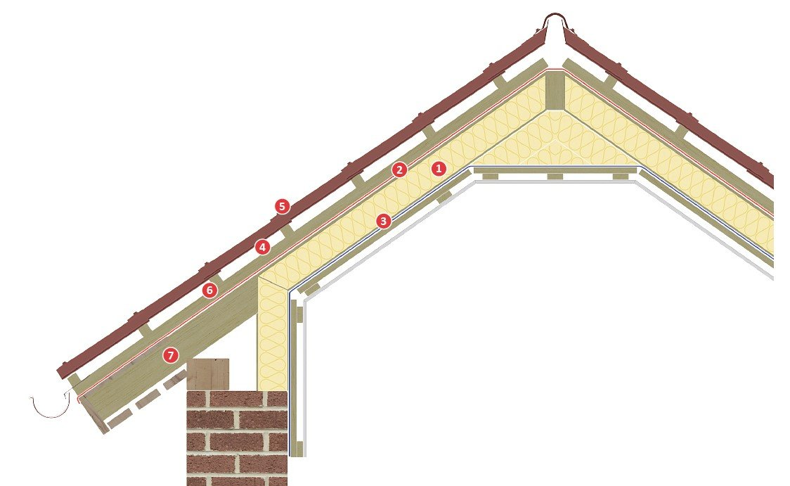 Drawing of the roofing structure