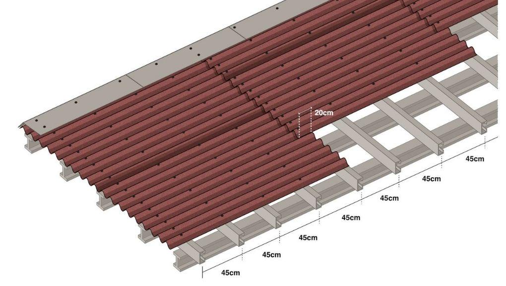 Onduline Roofing Sheet Installation